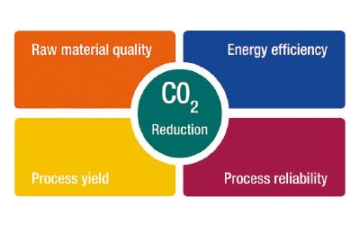 'step up': reducing steel's carbon footprint