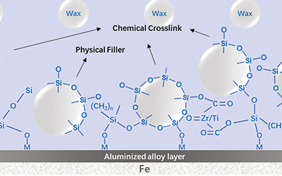 High temperature baking-resistant Cr-free passivation coating for aluminised steel